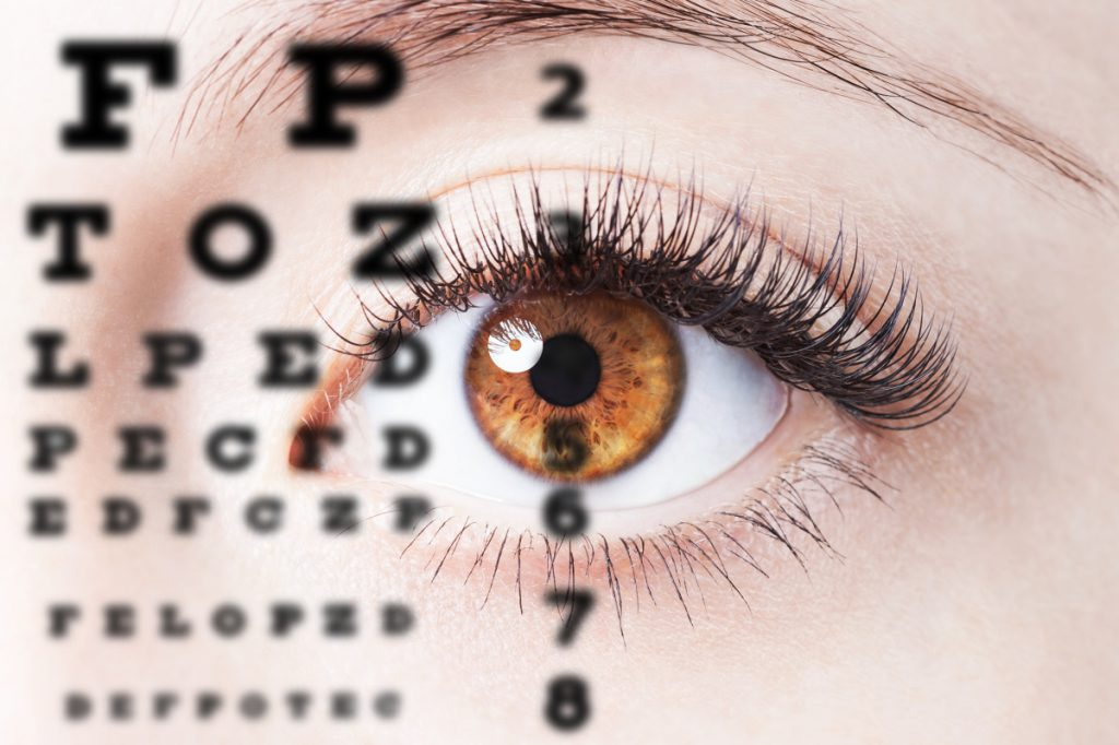 The Eyes Have It:  Why Vision Care Is So Important